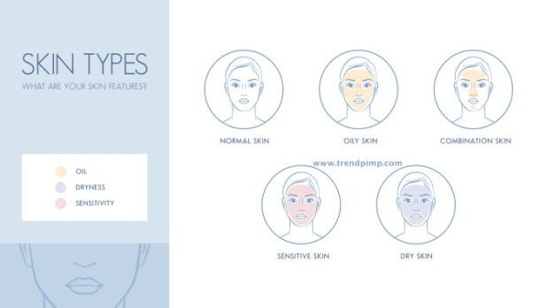 Review 45 merk cream pemutih wajah terbaik 2018 resmi bpom look cara mengetahui jenis kulit wajah dan ciri cirinya kenali jenis kulit kamu ccuart Image collections